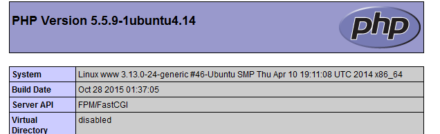 Running PHP as FastCGI with Apache 2 x on Ubuntu 12 x and later